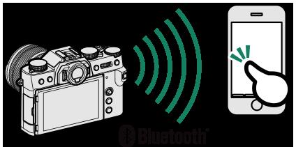 Wireless Connections (Bluetooth<sup>®</sup>, Wireless LAN/Wi-Fi) on wifi connector, wifi block diagram, wifi antenna, wifi thermostat, wifi speakers diagram, wifi clock,